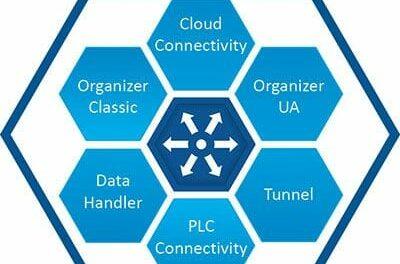 Buxbaum Automation nutzt neuen Online-Marktplatz für Industriesoftware