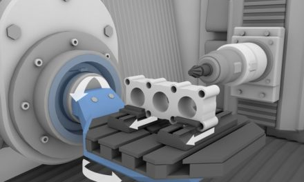 Magnetcodiertes Wegmesssystem mit Drive-Clic-Schnittstelle