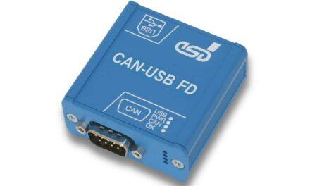 CAN-Daten über USB 2.0 übertragbar